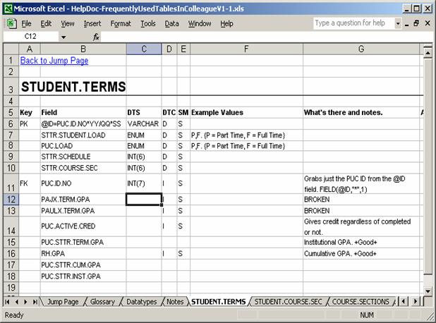 Practical query building with unidata spreadsheet er diagram program or any another document after trying all of the above i have found an excel spreadsheet with links to be the quickest ccuart Gallery